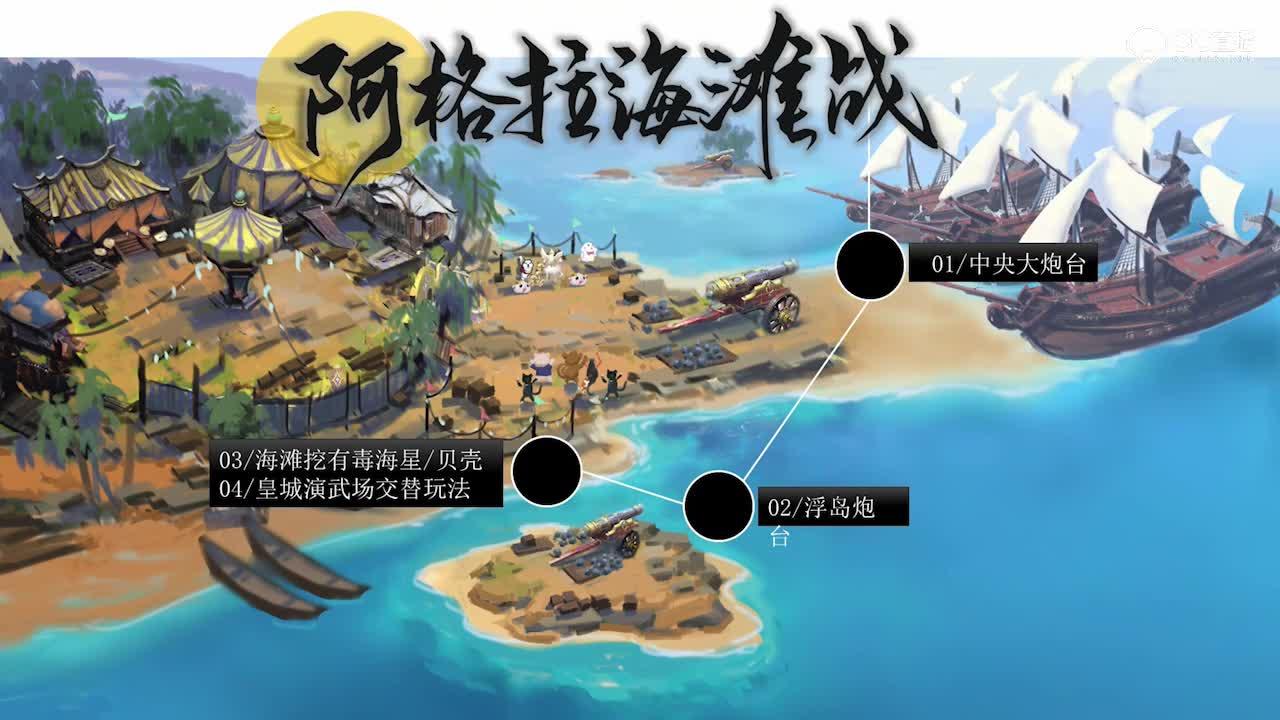 新倩女七周年庆典P4-策划游戏大爆料+新赛事新战场新关宁新宝匣?